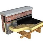 Dual Measure Grants - Flat Roof Insulation Grants